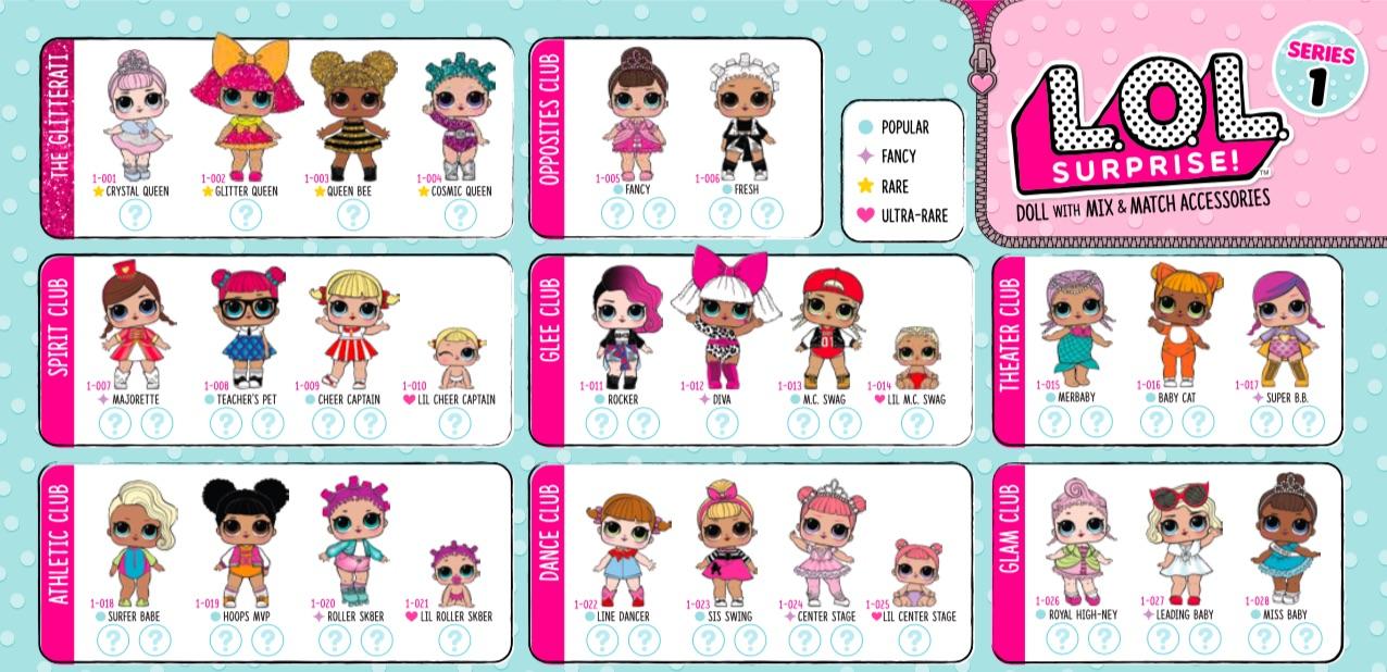 muñecas-lol-surprise-serie-1